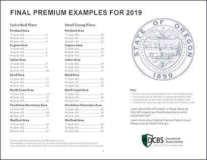 2019 Final rates document image