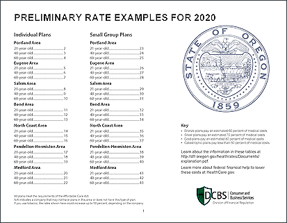 2020 Preliminary rates document image